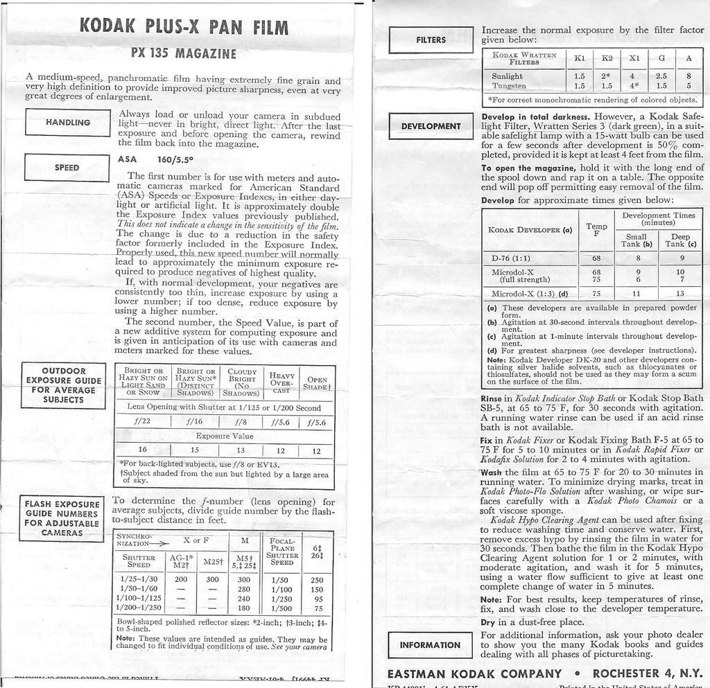 Kodal Plus X by rdungan1918