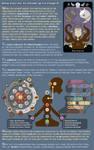 Psychonaut Field Manual PAGE 8