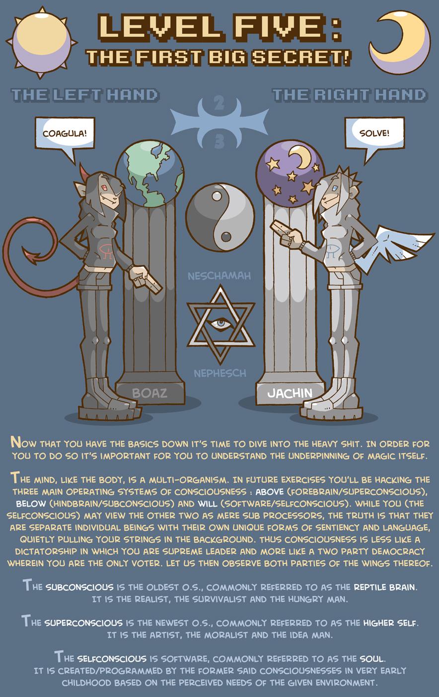 http://fc06.deviantart.net/fs71/f/2015/004/1/c/psychonaut_field_manual_page_7_by_bluefluke-d8cokh3.jpg