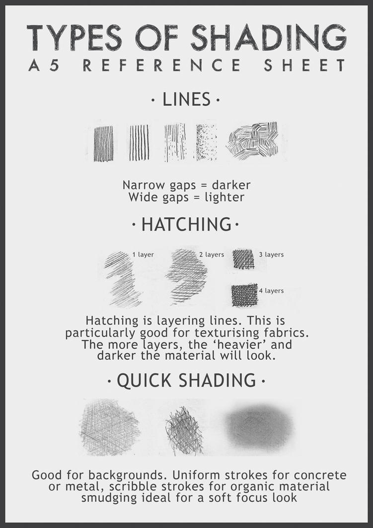 Types of shading a5 reference sheet by reliquo on deviantart for Types of painting techniques