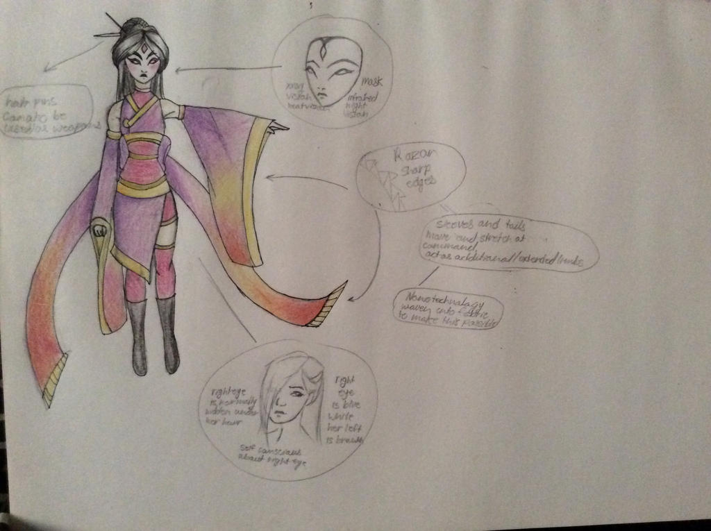 Contest Entry: Dancing Sun (Beauty category) by GirlWithThePencil