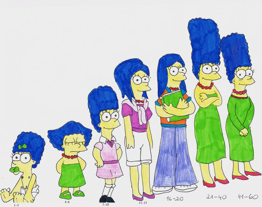 Marge's age chart by Meg771