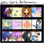 2012-2013 Year in Art by CloverWing