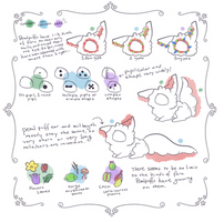 Petalpuff Species Guide by CloverWing