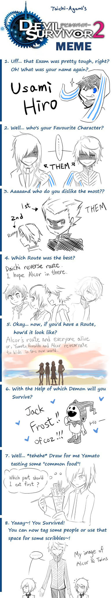 Devil Survivor 2 Meme by KoujiT