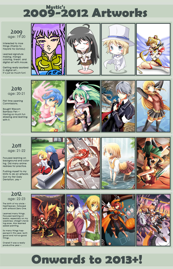 Mystic's Summary 2009-2012 by mysticswordsman21