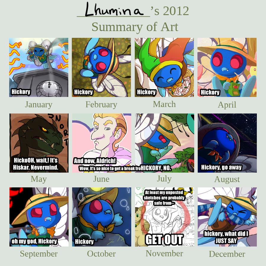 2012 Art Summary Meme Thingy by Lhumina