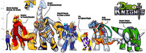 DinoKnights Core Cast Lineup (tentative)