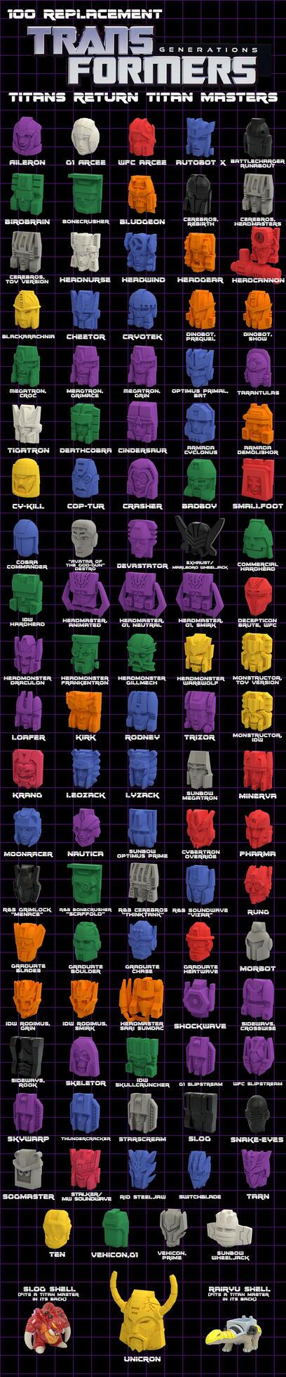 100 New Transformers Titan Masters by TrentTroop