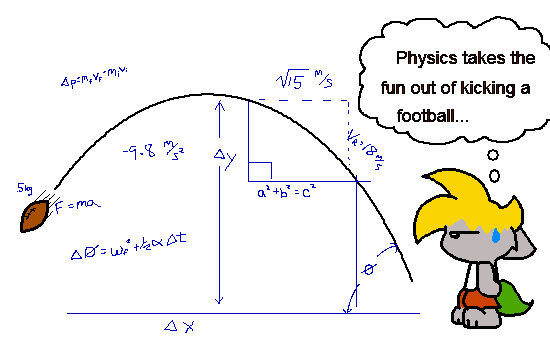 The Physics of Football by ChaosKomori on DeviantArt