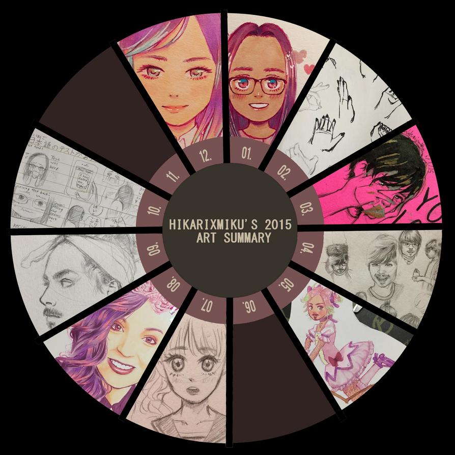 2015 Summary of Art by hikariXmiku