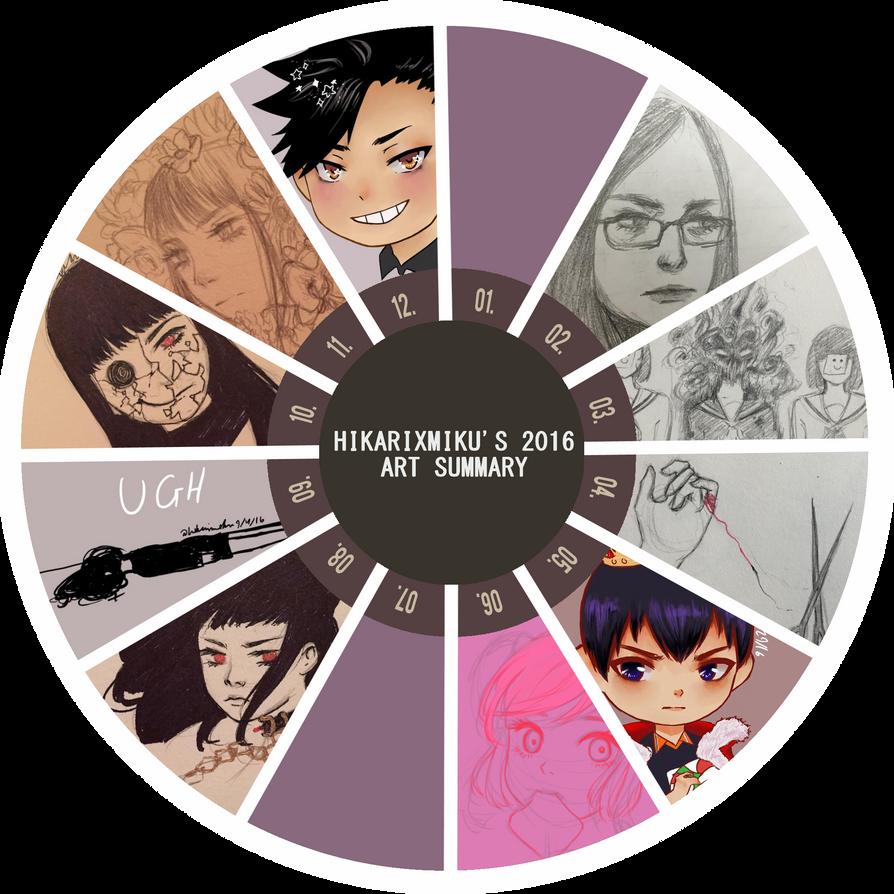 2016 Summary of Art by hikariXmiku