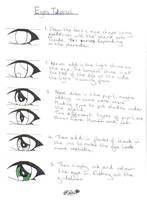 Eyes tutorial by tenshiamanda