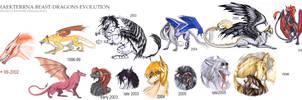 Beast-Dragons evolution UPDATE by rage1986