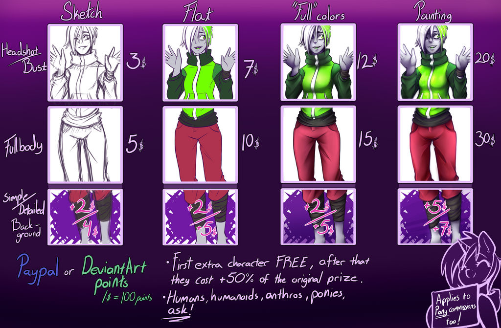 Commission Sheet [CLOSED]