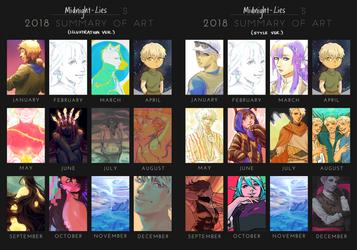 2018 Summary of Art by Midnight-Lies