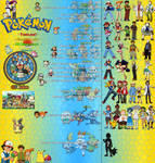 Pokemon - Timeline Seasons List US Broadcast V5.3