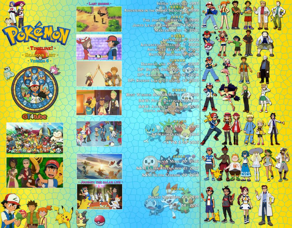 Pokemon - Story Timeline Seasons List V6 *Update*
