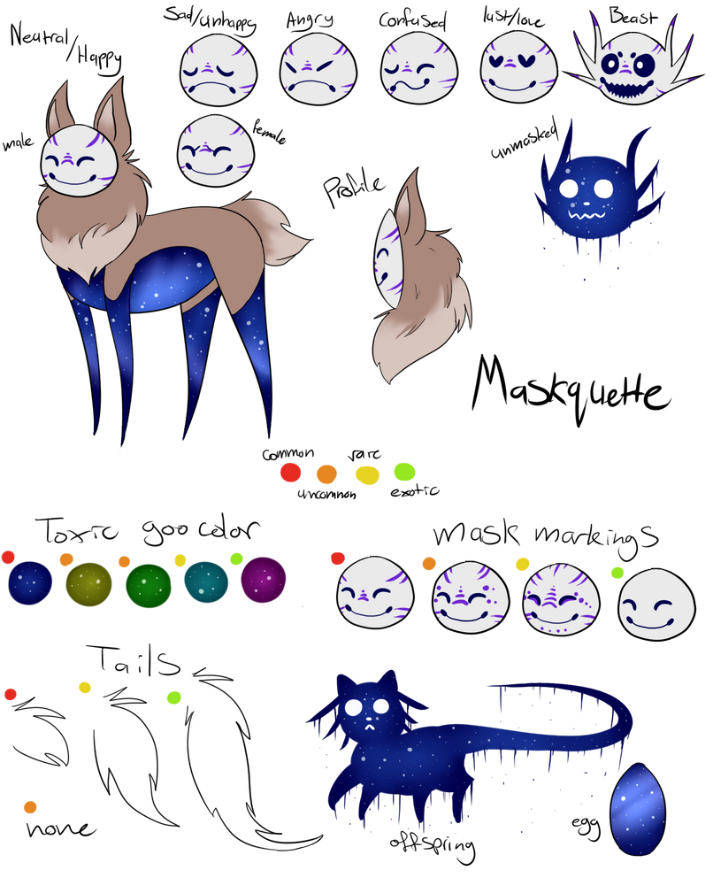 Maskuette Species list by BlackDragonArtist