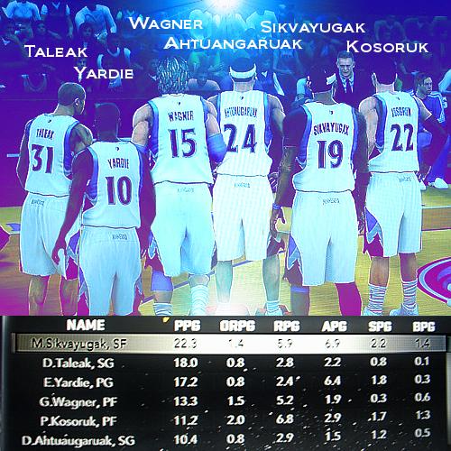 NBA2k11 me a few of my Teammates by werewolf85