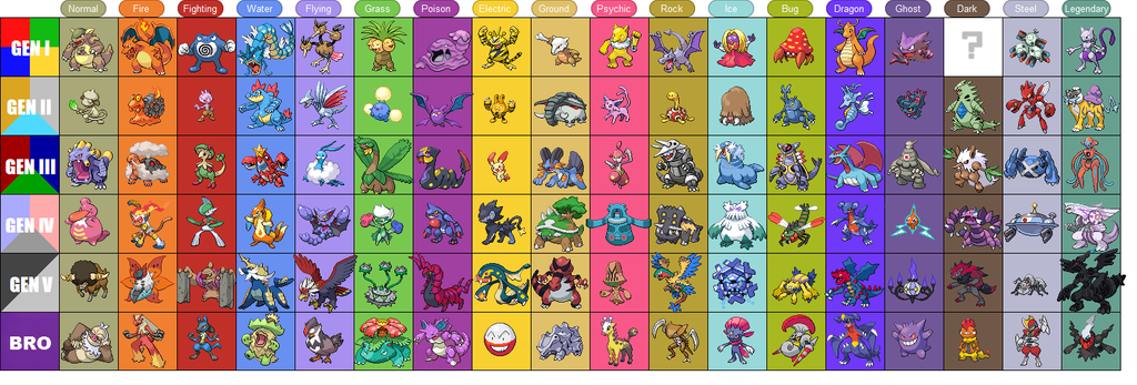 the evolution of pokemon