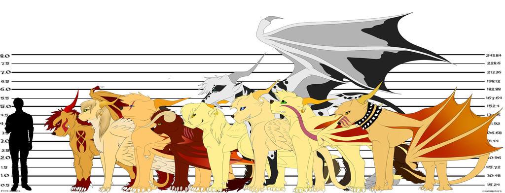 Dakotian Oc Height Comparison Chart 1(UPDATED) by Redwolfless
