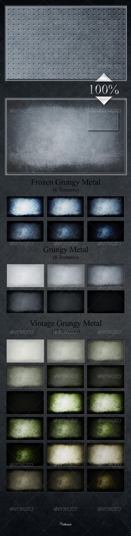 Grungy Metal Textures by GrDezign