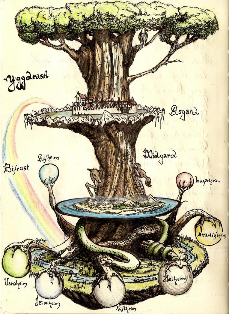 yggdrasil zeichnung