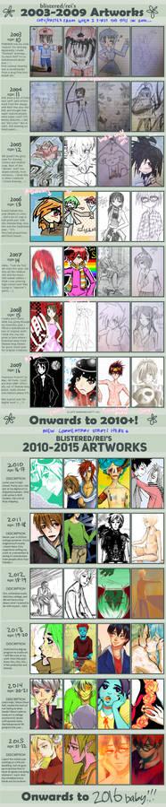 2003-2015 Improvement Meme