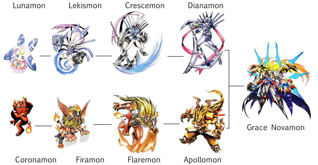 Lunamon Evolution Chart Grace Novamon L...