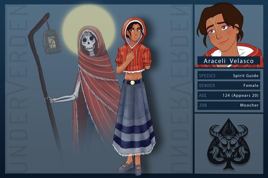 Araceli Profile