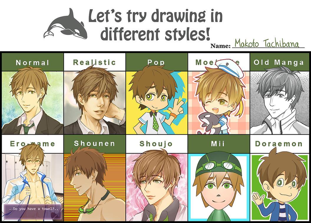 Style meme - Makoto by miimiiakatsuki