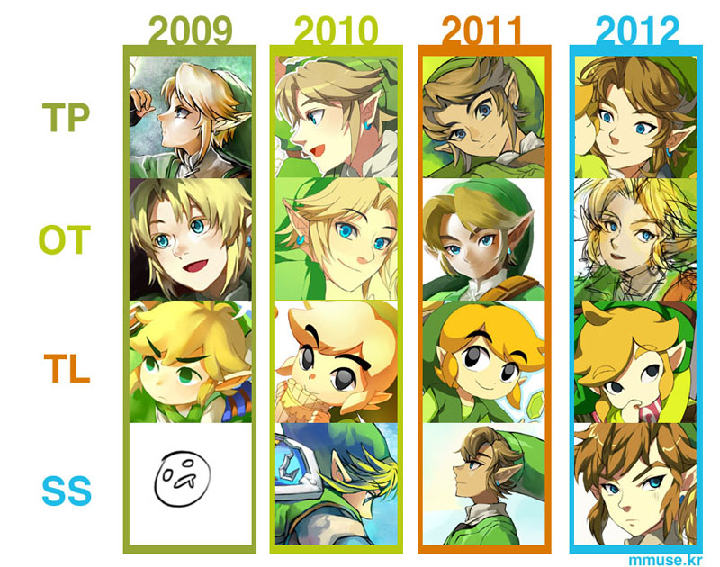 4 years link drawing by muse-kr