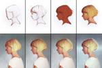 Profil Process