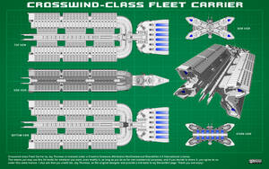 Crosswind-class Fleet Carrier Ortho by Shadowstate