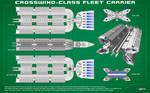 Crosswind-class Fleet Carrier Ortho