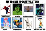 The Zombie Apocalypse Team
