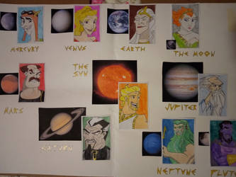 The Solar System, According to Class of the Titans by Linda-D
