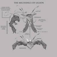 DW4 Legion - Mechanics of...