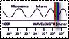 Spectroscopy Stamp by xCrowe