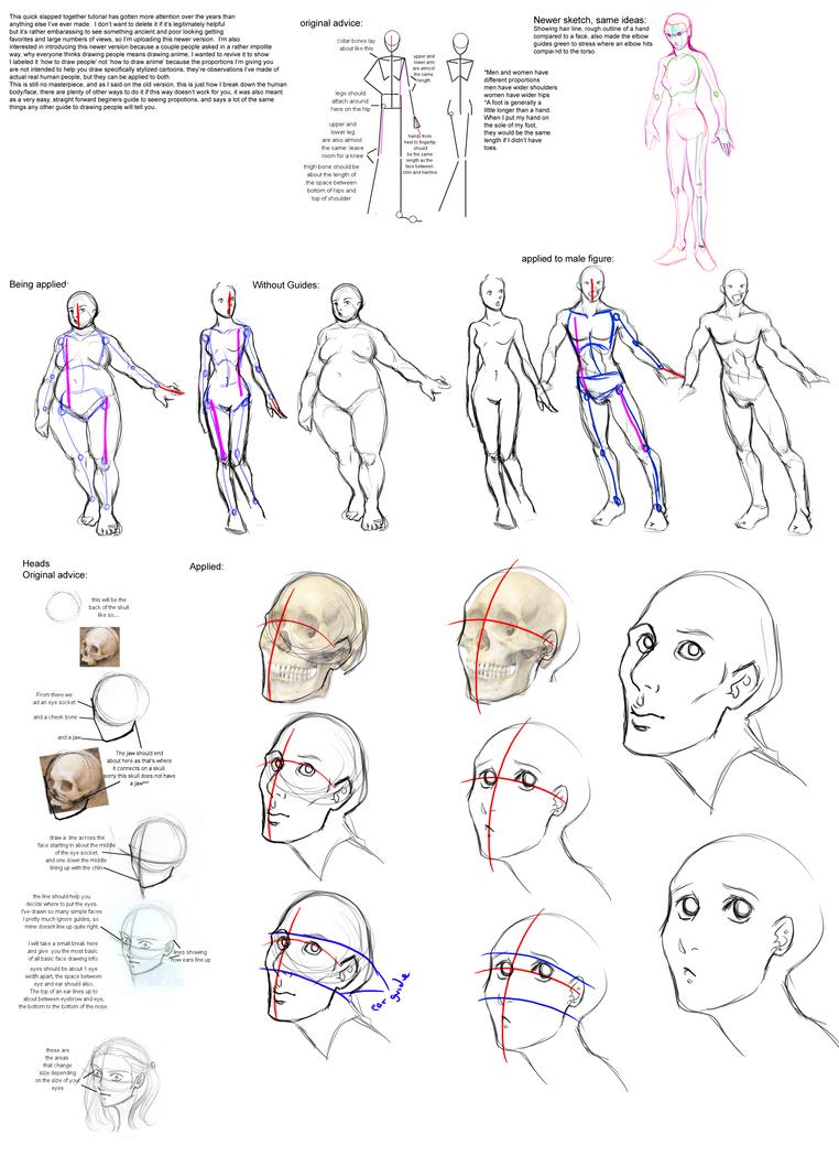 basics of people by napoleon chan on deviantart