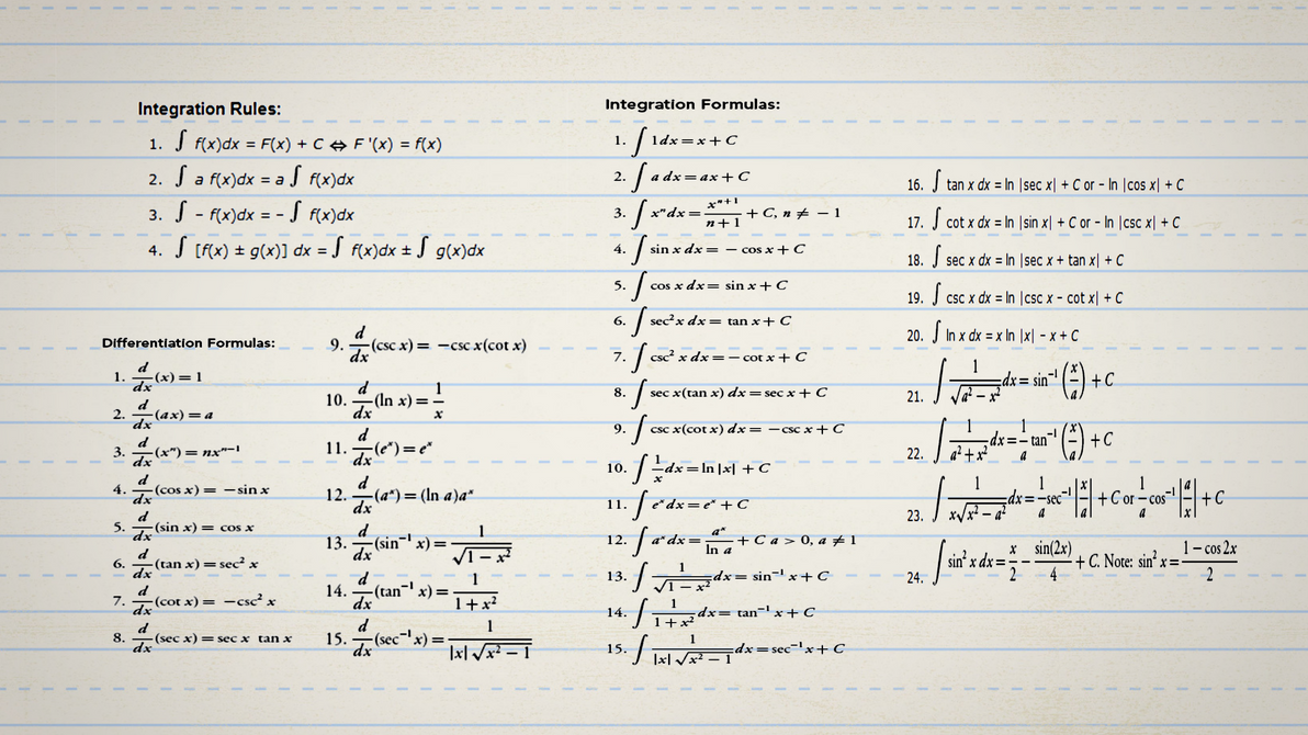 Derivative And Integral Formula Wallpaper By SawyerTHEBEST