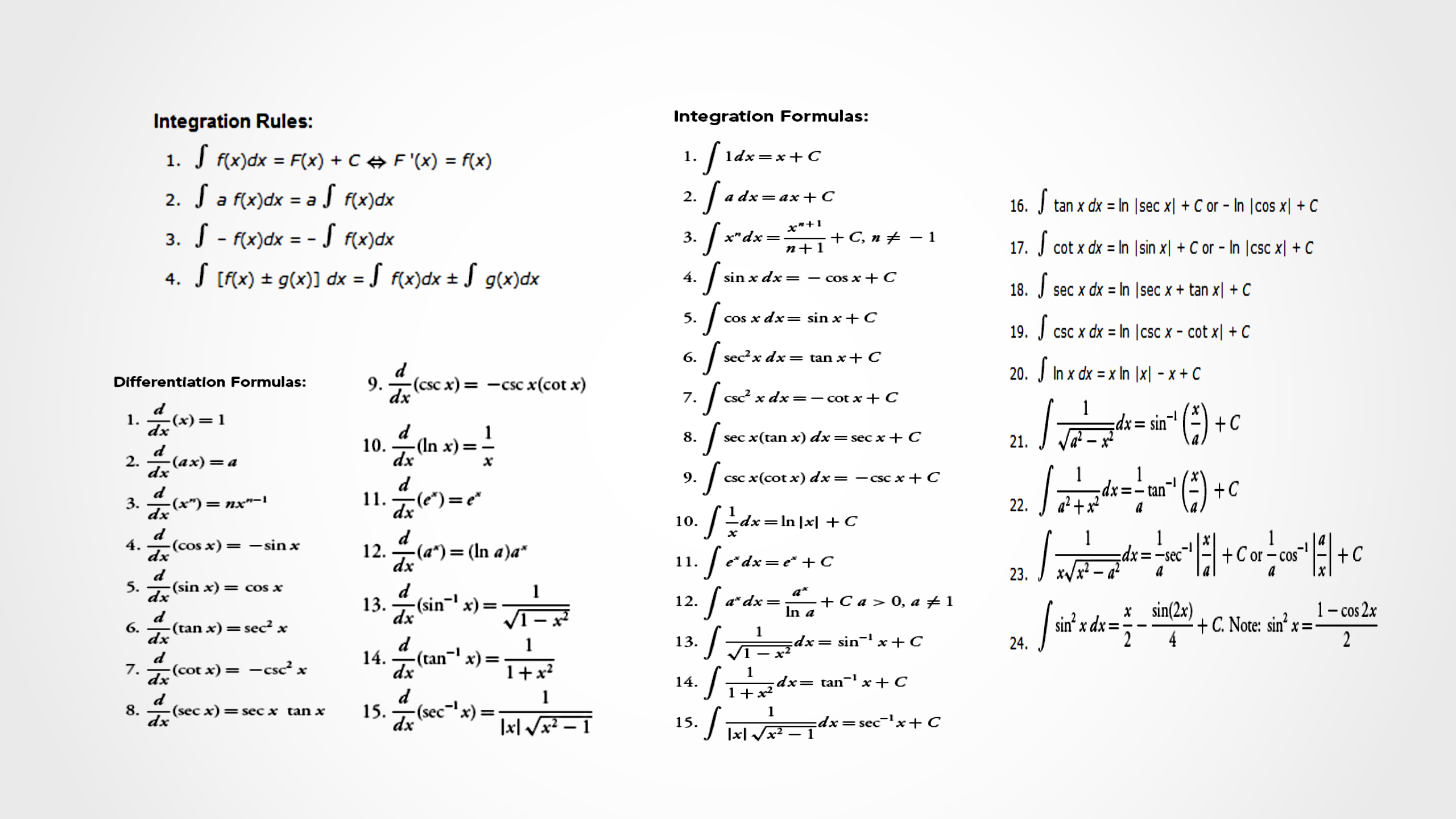 Desktop wallpaper similar to this table of integrals math desktop wallpaper similar to this table of integrals buycottarizona Gallery