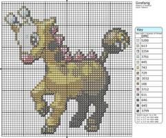 Girafarig Cross Stitch Pattern by makibird