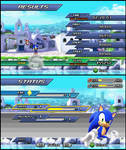 Sonic Unleashed (360) Day Stage Results Mock-ups
