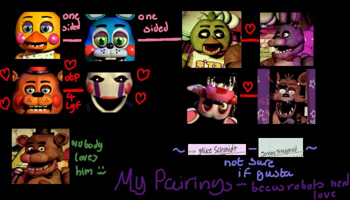 Girlfriend online dating profile image 6