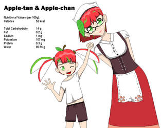The Apple Sisters by Kevinfu510
