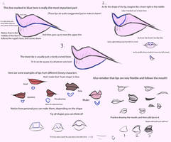 Mini-tutorial: Lips by bealor
