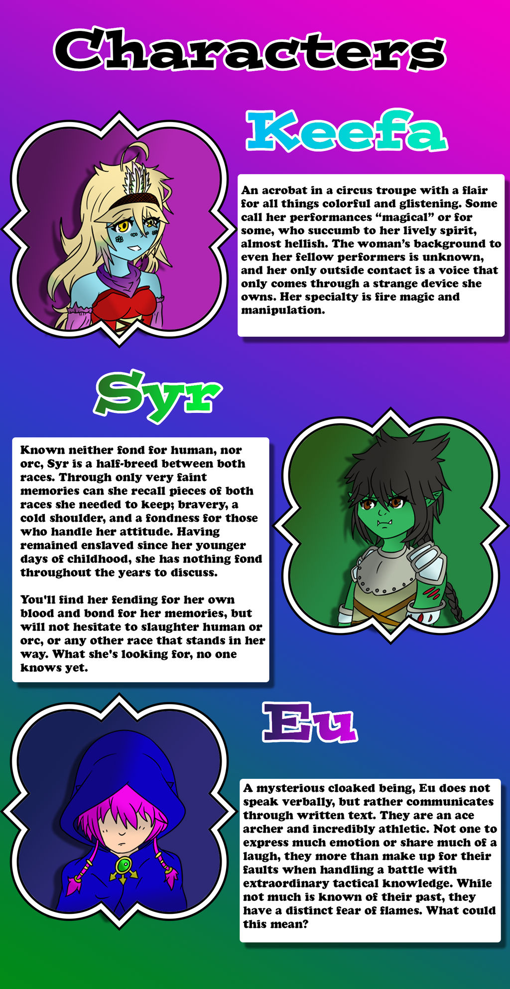 Dynasty of Fate - Character Page by luigimario1991 on DeviantArt