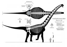 Futalognkosaurus recon Mk.II by Paleo-King